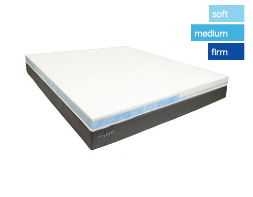 2 Persoons Matras : Compleet refresh matras refresh matras