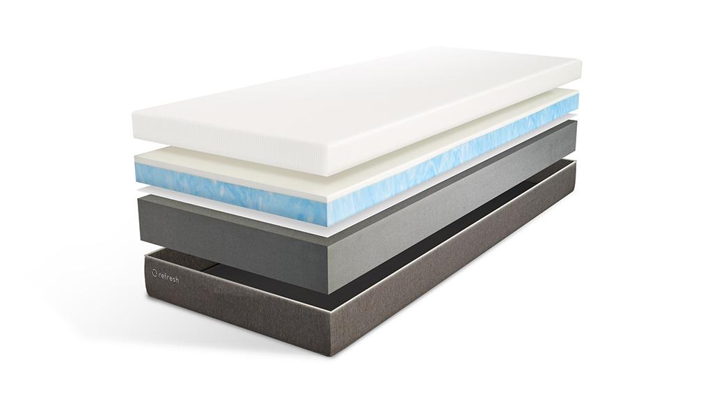 verschillende onderdelen matras